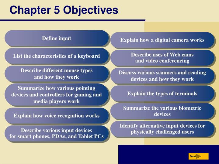 chapter 5 objectives n.