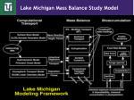 lake michigan mass balance study model