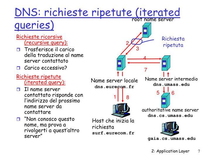 Richieste ricorsive (recursive query):