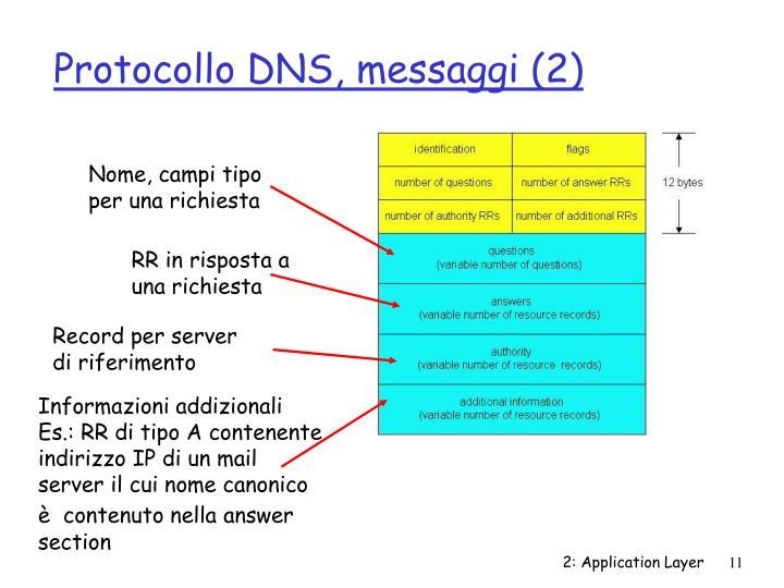 Protocollo DNS, messaggi (2)