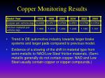 copper monitoring results
