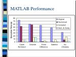 matlab performance