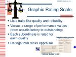 graphic rating scale