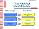 three appraisal types objectives