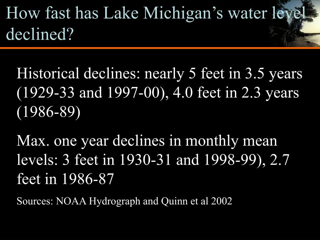 How fast has Lake Michigan's water level declined?