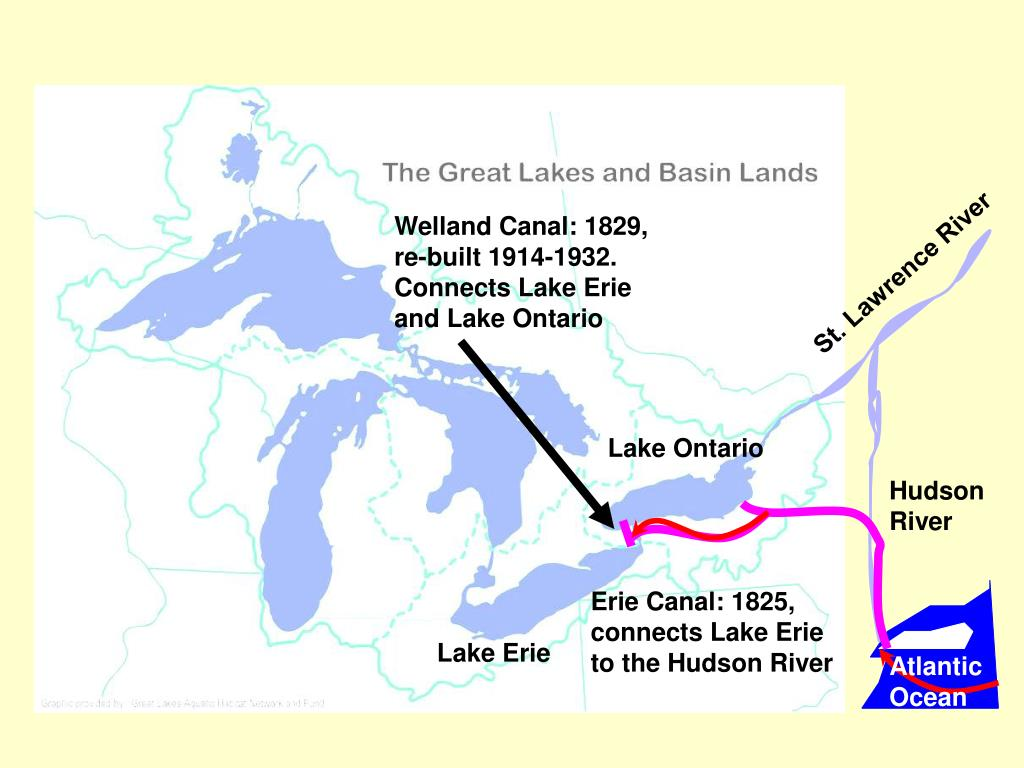 Welland Canal: 1829, re-built 1914-1932.  Connects Lake Erie and Lake Ontario