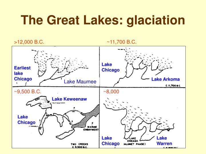 The great lakes glaciation