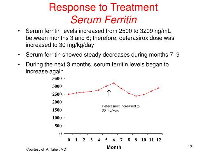 Response to Treatment