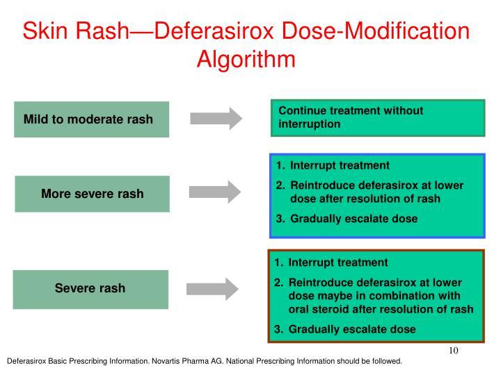 Skin Rash—Deferasirox Dose-Modification Algorithm