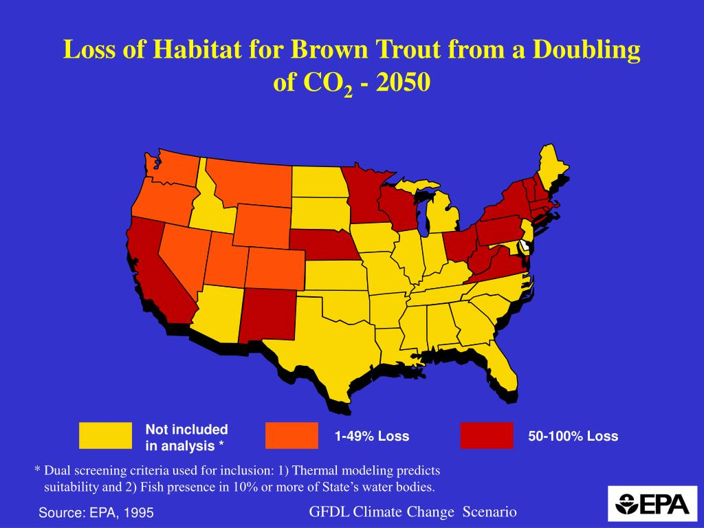 Loss of Habitat for Brown Trout from a Doubling of CO
