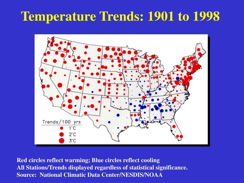 Temperature Trends: 1901 to 1998