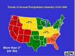 trends of annual precipitation intensity 1910 1994