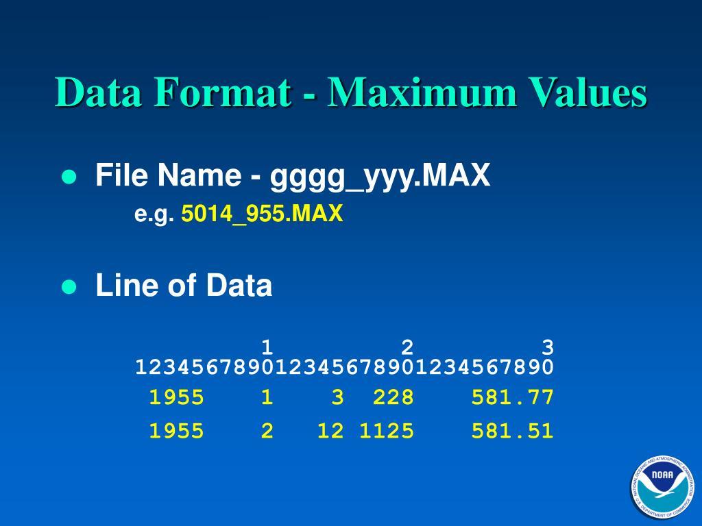 Data Format - Maximum Values