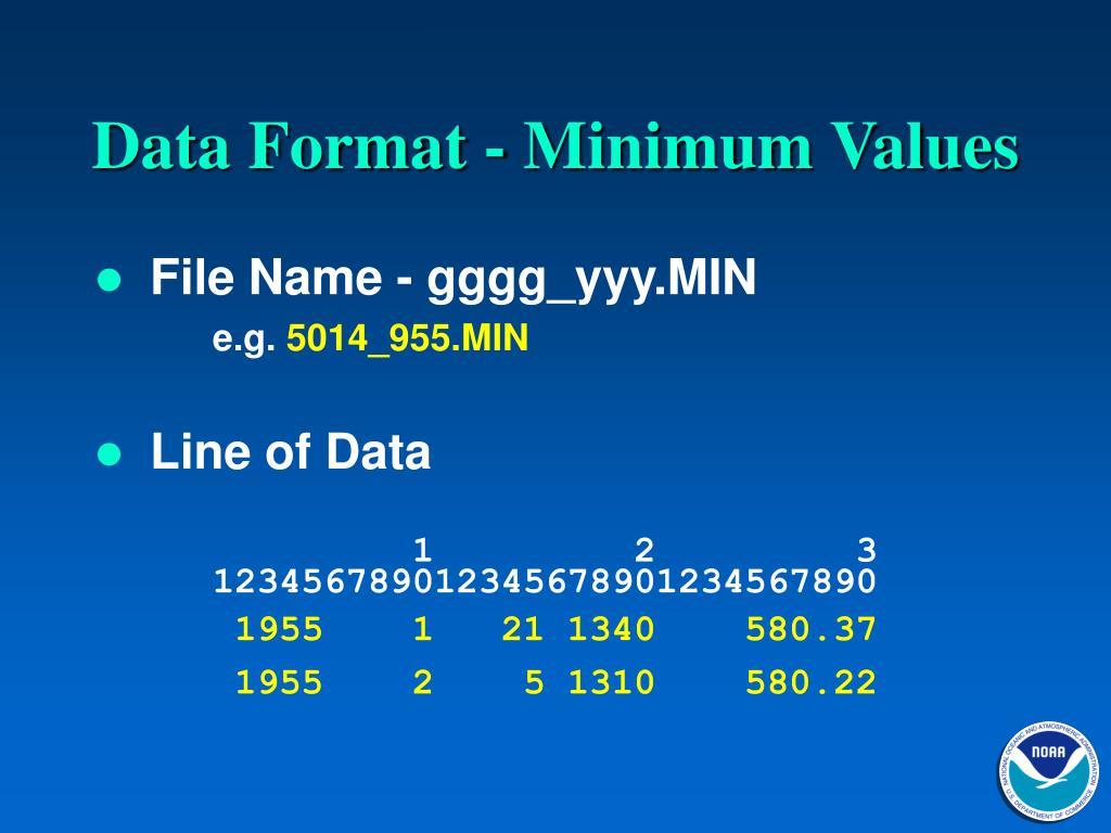 Data Format - Minimum Values