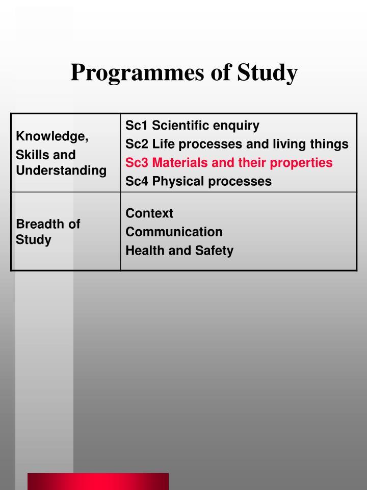 Programmes of Study