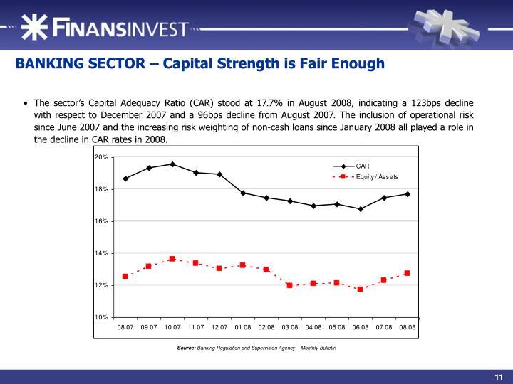 BANKING SECTOR – Capital Strength is Fair Enough
