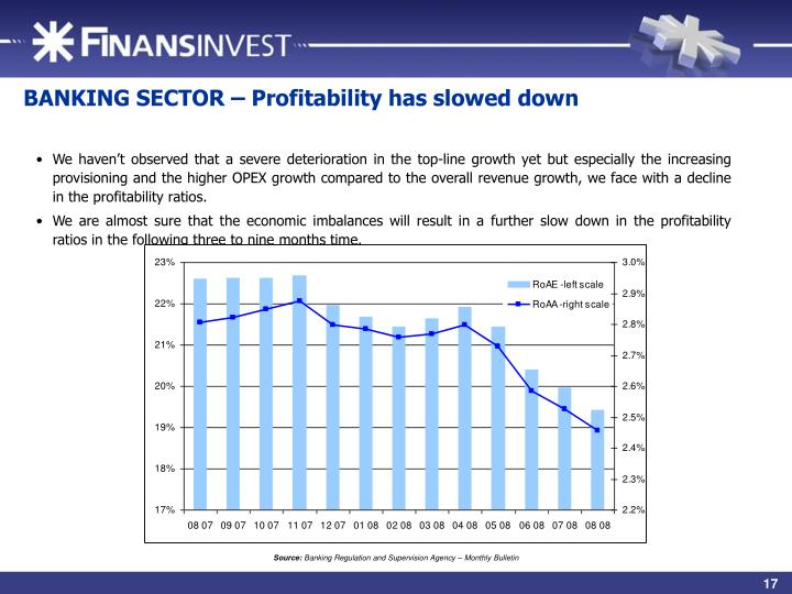 BANKING SECTOR – Profitability has slowed down