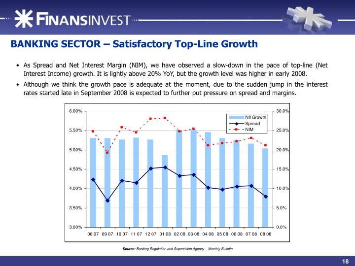 BANKING SECTOR – Satisfactory Top-Line Growth