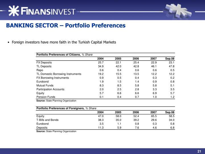 BANKING SECTOR – Portfolio Preferences