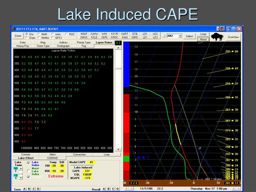Lake Induced CAPE