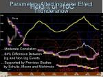 parameters affecting lake effect thundersnow8