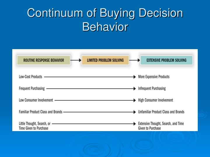 high involvement purchase and low involvement purchase Consumer involvement relates to a consumers level of involvement in a purchase decision - created at .