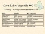great lakes vegetable wg7