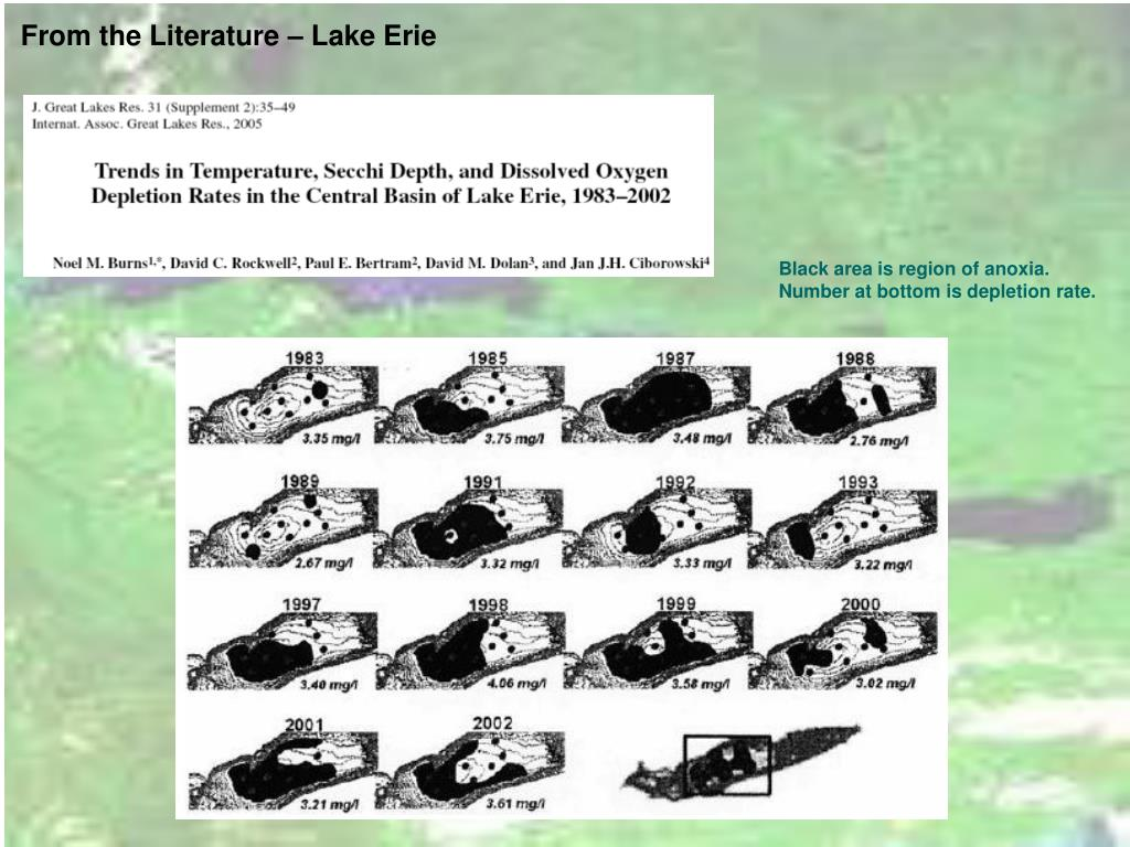 From the Literature – Lake Erie