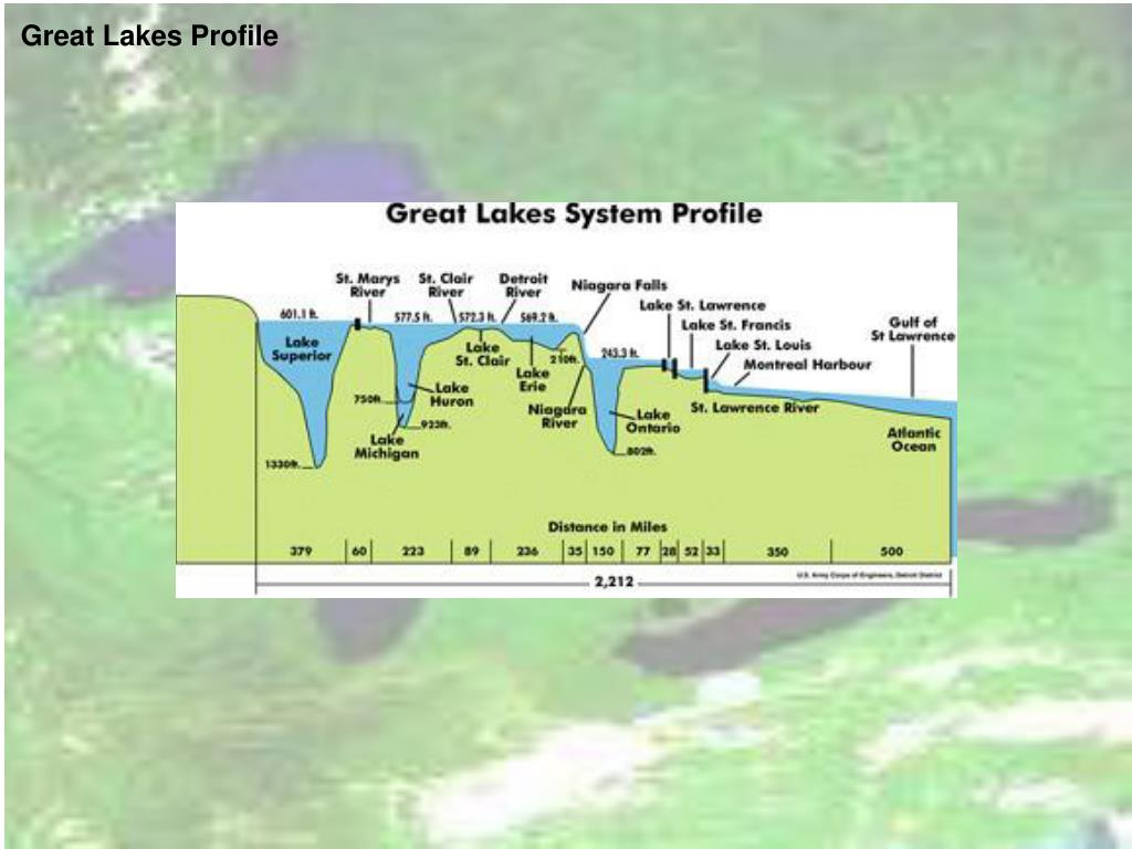 Great Lakes Profile