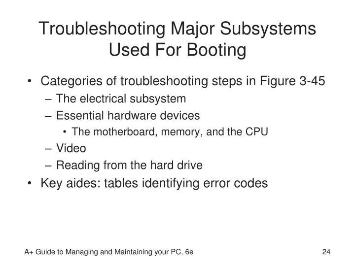 Troubleshooting Major Subsystems Used For Booting
