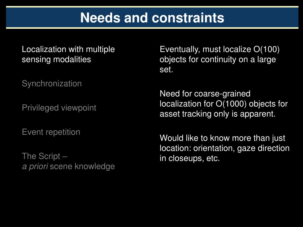 Needs and constraints