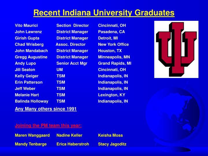 Recent Indiana University Graduates
