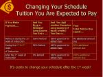 changing your schedule tuition you are expected to pay