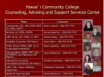 hawai i community college counseling advising and support services center