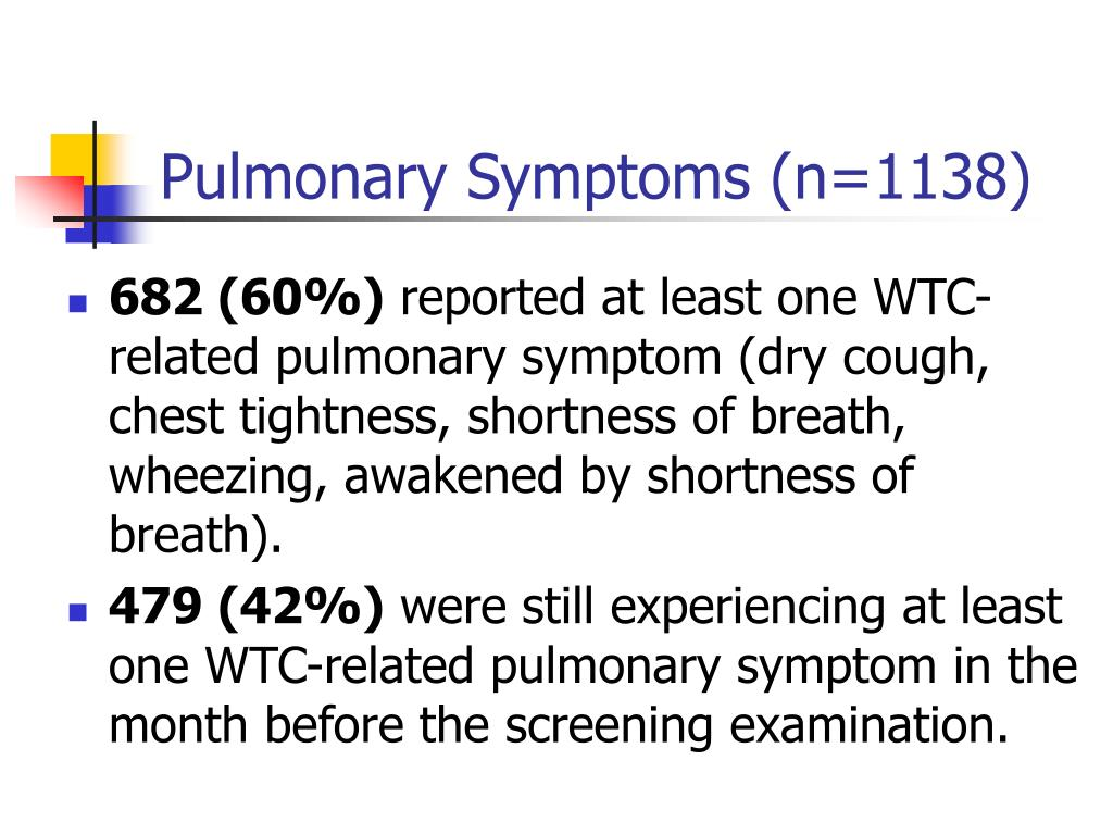 Pulmonary Symptoms (n=1138)