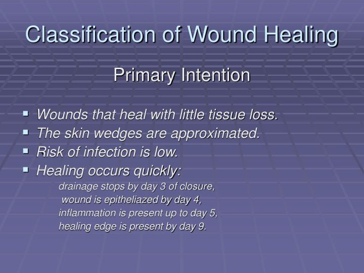 Classification of Wound Healing