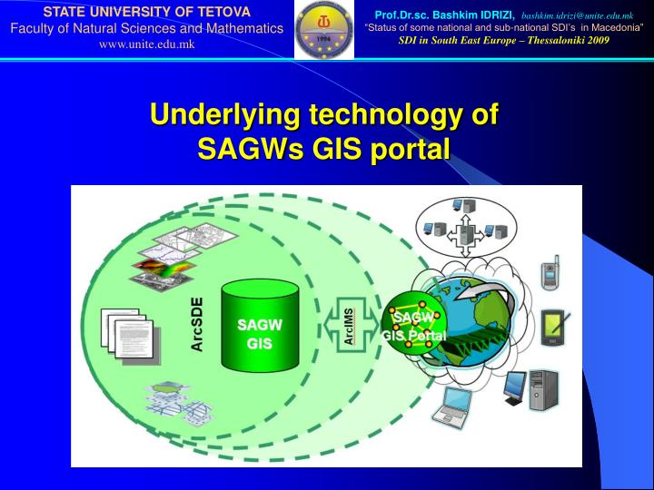 Underlying technology of SAGWs GIS portal