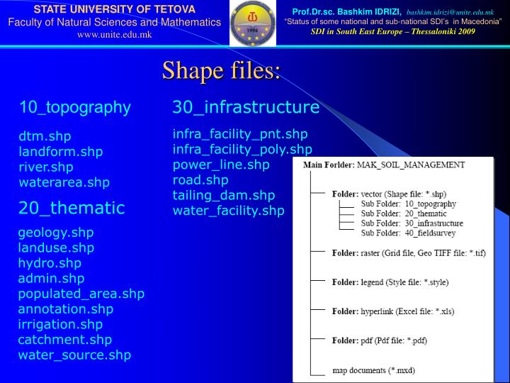 Shape files: