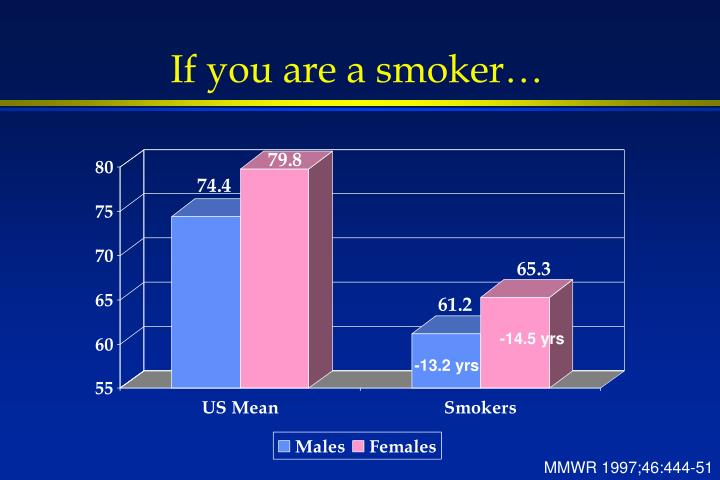 If you are a smoker…
