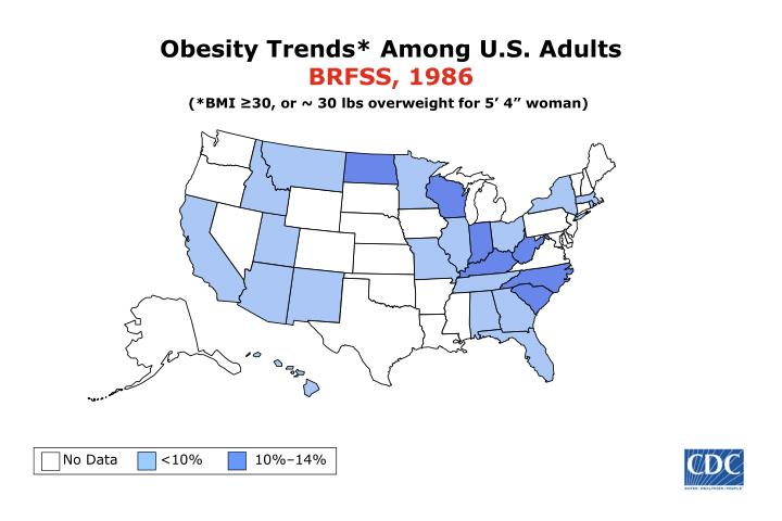 Obesity trends among u s adults brfss 1986