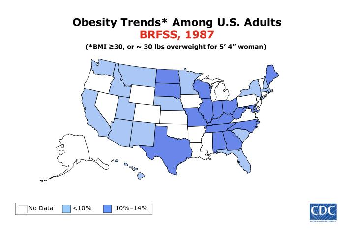 Obesity trends among u s adults brfss 1987