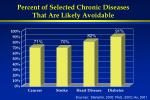 percent of selected chronic diseases that are likely avoidable