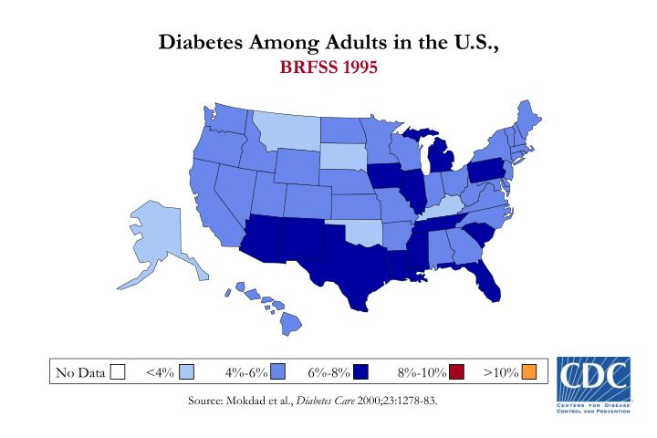 Diabetes Among Adults in the U.S.,