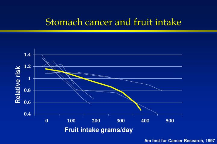 Stomach cancer and fruit intake