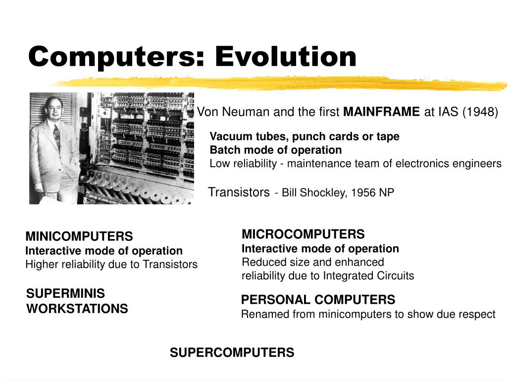 Computers: Evolution