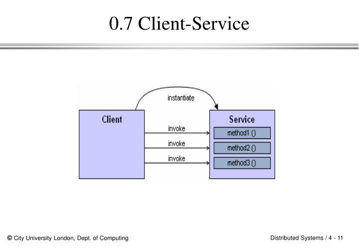 0.7 Client-Service