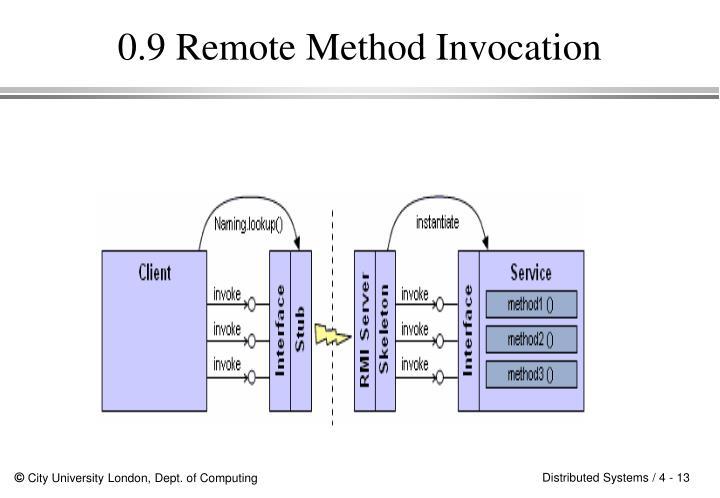 0.9 Remote Method Invocation