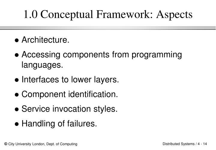 1.0 Conceptual Framework: Aspects