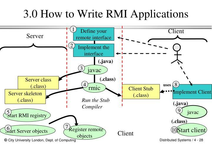 3.0 How to Write RMI Applications