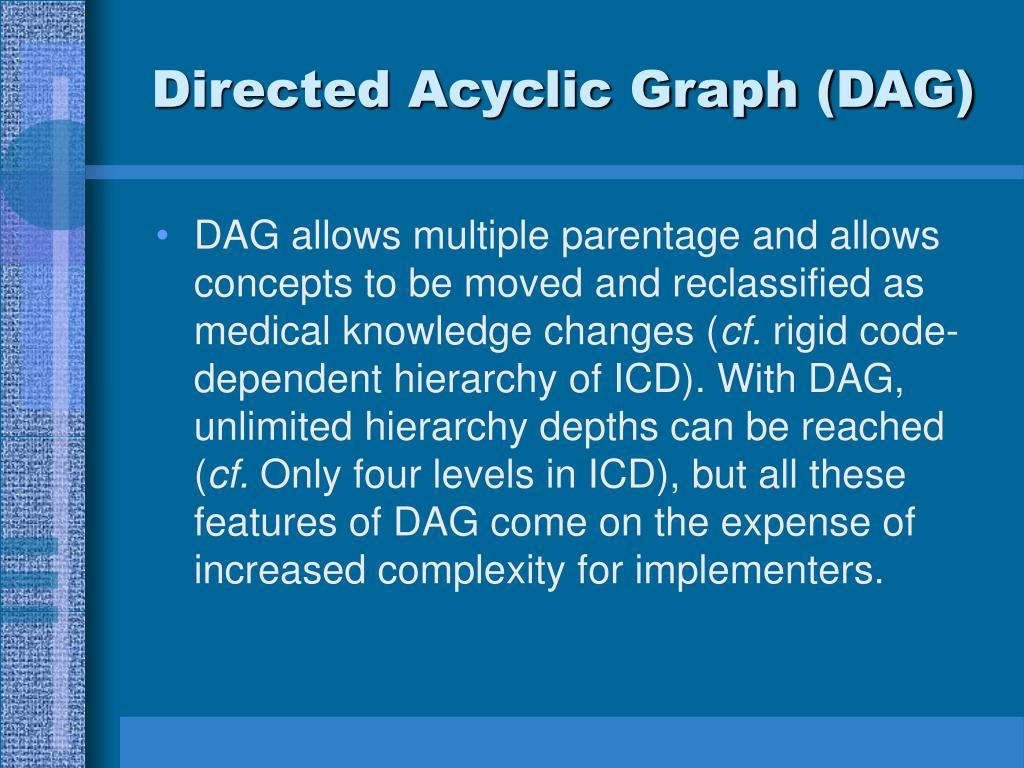 Directed Acyclic Graph (DAG)
